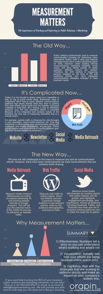 pr metrics infographic
