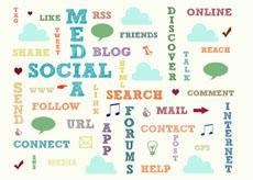 Social media word art image